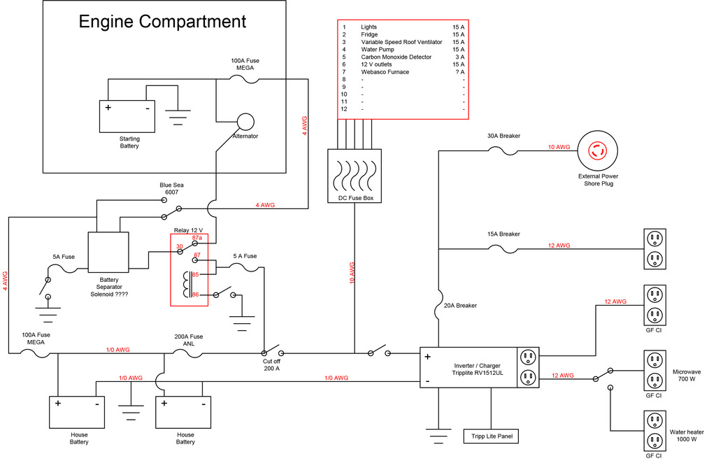 [DIAGRAM_4FR]  Another wiring diagram - Sportsmobile Forum | Camper Wiring Diagram 20a |  | Sportsmobile Forum