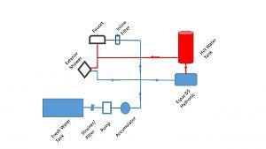 Espar D5 plumbing.jpg