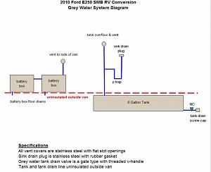 2010 SMB West Grey Water System Diagram.jpg