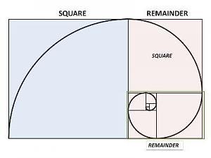 golden-rectangle-explained.jpg