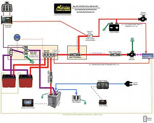 Generator-free-rv-diagram.jpg
