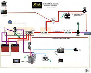 Generator-free-rv-diagram.jpg