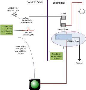 LED Light Bar Setup.jpg