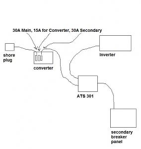 ats301 wiring diagram smb dual aux battery setup inverter sportsmobile forum  smb dual aux battery setup inverter