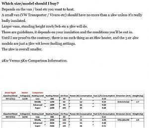 2kw-vs-5kw Comparison Chart.jpg