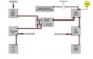Basic AC-DC system.jpg