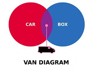 Van_Diagram4bsDetail.png