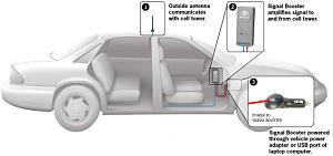 Car-diagram-MobilePro-02.jpg