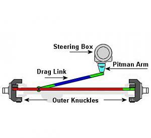 Original Steering.jpg