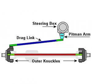 Modified Steering.jpg