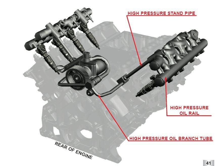 6.0 Powerstroke Crank No Start >> 6 0 Psd Long Crank Cold No Start Hot Sportsmobile Forum