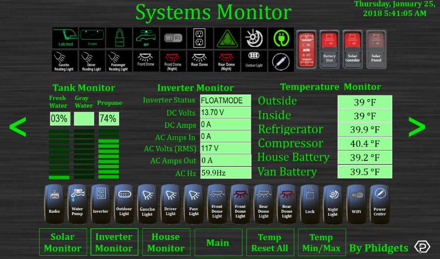 SystemMonitorInv