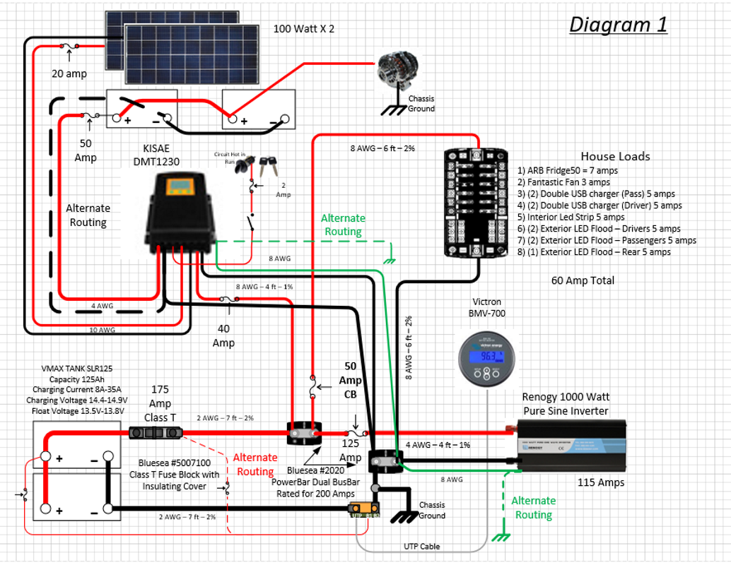 Home Built Wiring Diagram Sportsmobile Forum