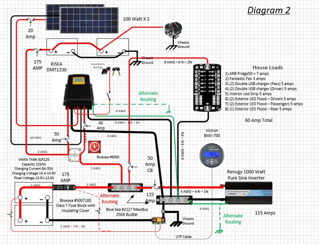 Home built wiring diagram sportsmobile forum this does come with some changes and additional cost first we change the wire size from the starting battery to the blue sea 6006 switch to 2 awg wire keyboard keysfo Gallery