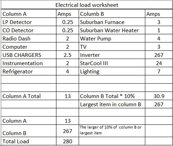 Electrical load worksheet