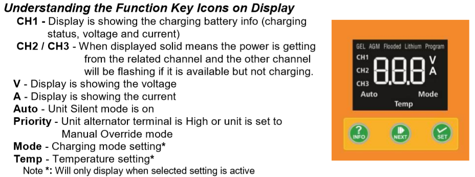 Understanding the monitor