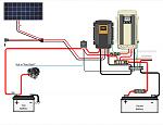 KISAE DMT 1250 Input Disconnect & AC1260 Bypass