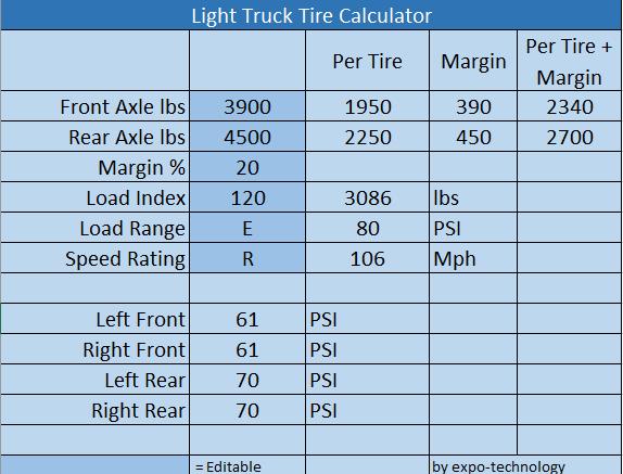 TirePressure Calc