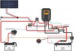 DMT 1250 with solar feedback