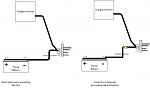 Shunt location example