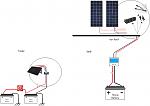 SMB   TRAILER  Solar Options