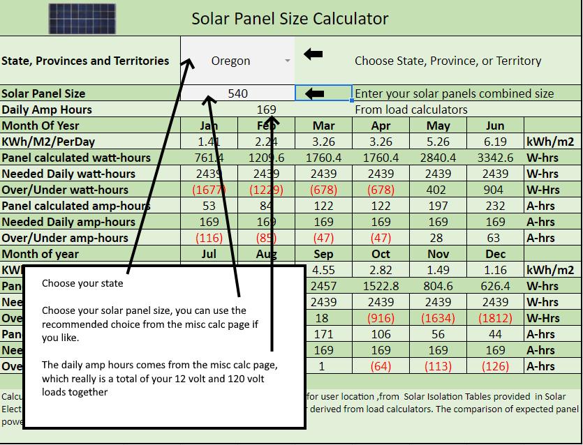 Solar Panel input