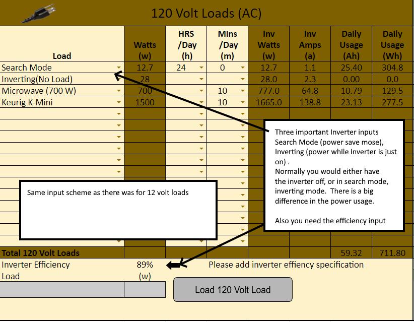 120 load sheet