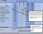 12 load sheet