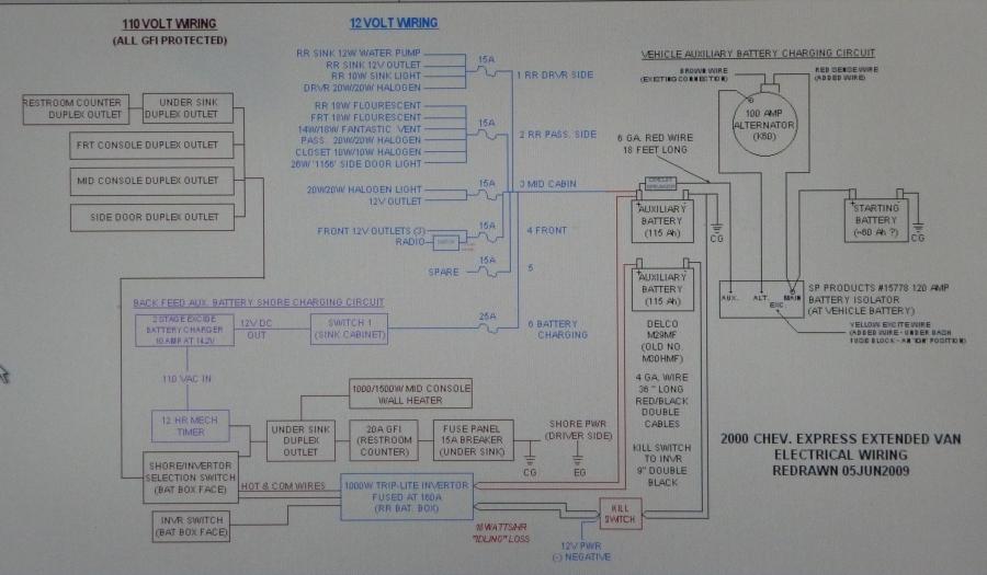 c2c4c47a34cbee53cab035d94687de79 show us your wiring diagrams ! sportsmobile forum engel fridge wiring diagram at downloadfilm.co